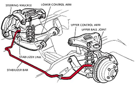 Bushing Arm Toyota Vios 2008 2015 how to replace a stabilizer link free auto vehicle