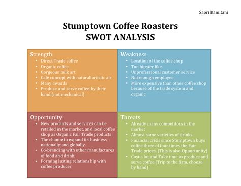 Healthcare Resume Examples by Stumptown Coffee Roaster Campaign Chubby Yummy Tummy
