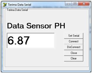 delphi gui tutorial tutorial akses sensor ph dengan arduino uno dengan