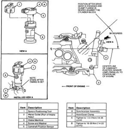 1999 Ford Taurus Does This Car Have A Cam Shaft Position