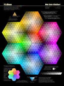 web color chart visibone web color kilochart