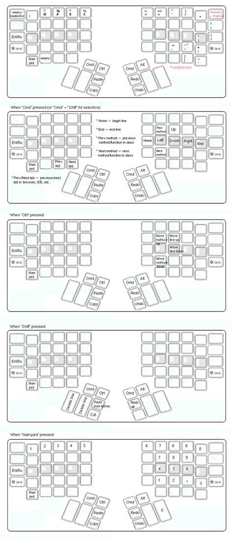 keyboard layout optimization keyboard optimized layout for kinesis advantage stack