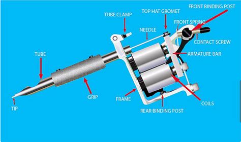 tattoo gun assembly diagram how to take apart your tattoo gun ehow