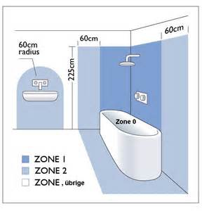 schutzbereich dusche badezimmer zonen elvenbride