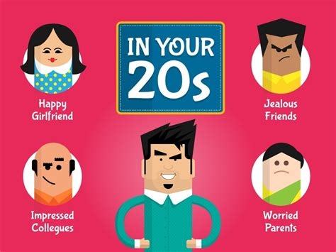 personal finance in your 20s and 30s for dummies books here s how healthy finances look in your 20s 30s 40s