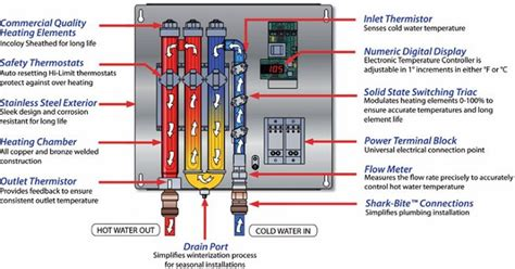 wiring an electric water heater diagram get free image