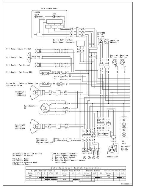 motor wiring kawasaki prairie 360 wiring diagram1 bayou