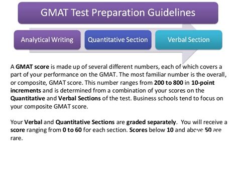 Mba Test Preparation For Szabist by Gmat Test Preparation Options Guidelines And Overview