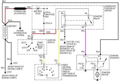 chevy neutral switch wiring diagram get free image about