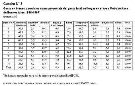 tabla actualizada de asignacion familiar a junio 2016 tabla de asignacion familiar por hijo 2016 cuadro de