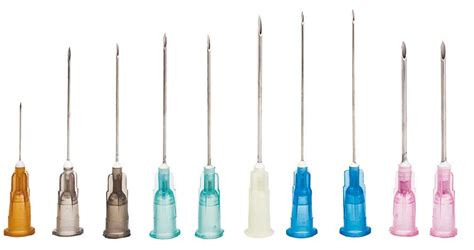 hypodermic needles market 2017 outlook trends growth