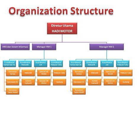 organization chart hadi motor bandung