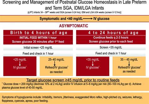 postnatal glucose homeostasis  late preterm  term