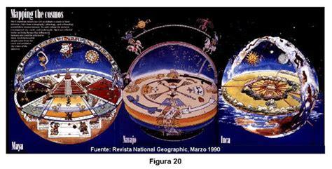 imagenes del universo segun los egipcios arte rupestre hierofania paraedolia sitios sagrados