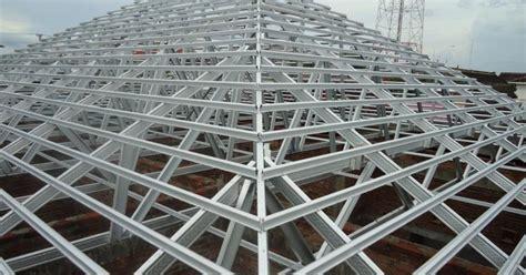 Per Meter Zincalume pt jaya abadi sejahtera harga baja ringan zincalume dan galvanis