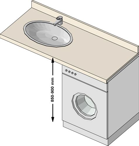 washing machine sink can i put the dishwasher or the washing machine the