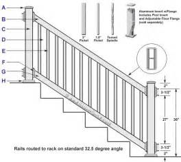 Stair Railing Code by Stair Handrail Codes Quotes