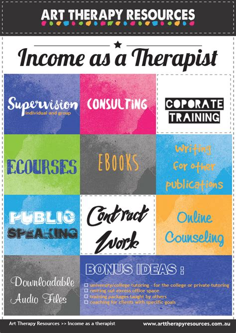 Therapy Resources Welcome To Therapy Resources