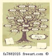 Wall Decor Printed Poster Poster Kayu Oak Tree free oak tree prints and wall freeart