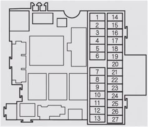 e36 headlight switch wiring diagram e36 wiring diagram site