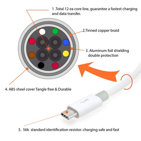 usb d pull up resistor usb type c data cable usb 3 1 56k pull up resistor 3 3ft 1m type c data c to c ebay