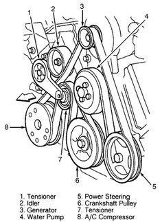 serpentine belt routing diagram picture   gmc  chevrolet  diesel engine duramax