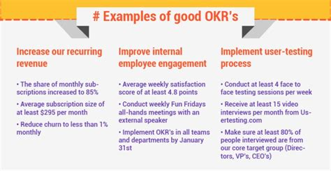 okr template all about okrs how to set them achieve them and track