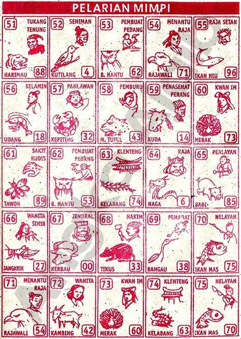 Buku Primbon Watak kitab primbon jawa serbaguna pdf iso 13485