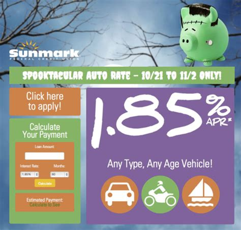 Forum Credit Union Car Loan Rates 10 Spooktacular Promotions From Credit Unions