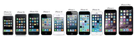 iphone generations why does apple create s model for iphone technobezz