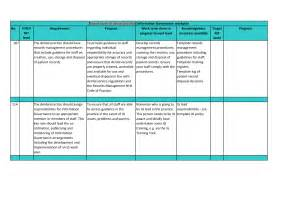 out of plan template best photos of work plan template basic sle work plan