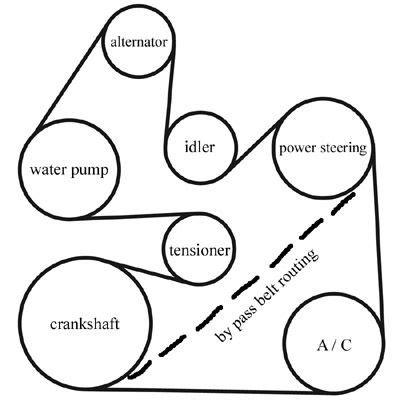diagram 2005 ford taurus sel serpentine belt | bypass