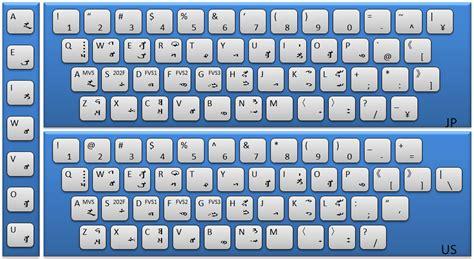 keyboard layout vista traditional mongolian keyboard