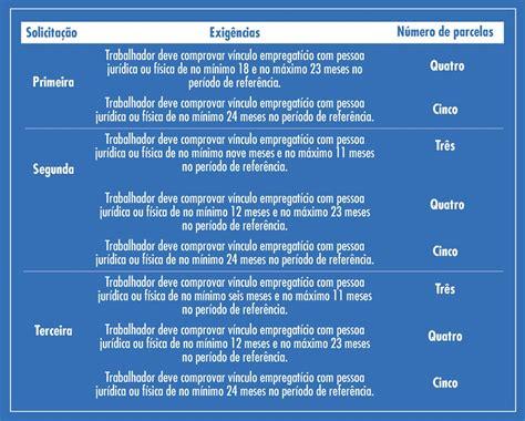tabela do seguro do seguro pesca 2016 seguro desemprego parcelas valor e tabela oficial