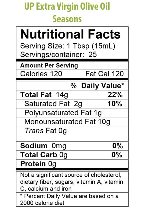 Sho Olive Nutrient Herbal olive nutritional information ideal weight for 5