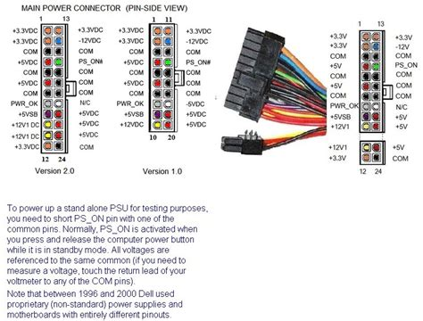 motherboard power supply diagram motherboard will not boot user