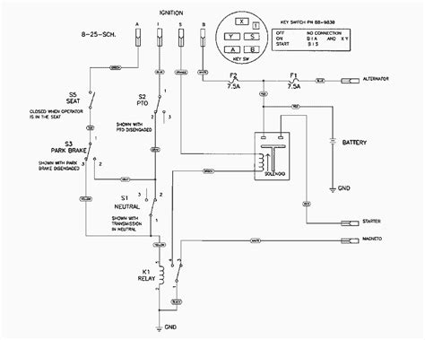 toro wiring diagrams toro free engine image for user