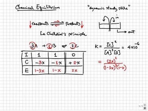ionic box tutorial hollyaschemblog ice box problems