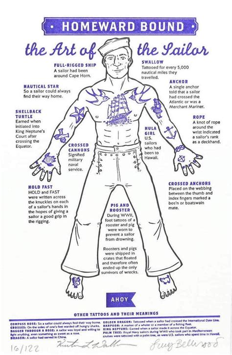 tr st tattoos meaning meanings of traditional sailors tattoos and
