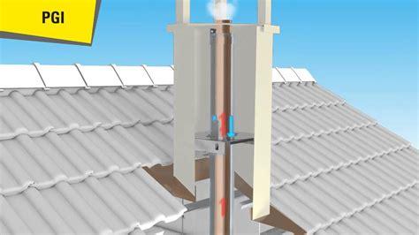 faire un conduit de cheminee pour poele a bois syst 232 me pgi conduit concentrique pour po 234 les 224 granul 233 s