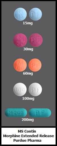 Detox Protocol From Ms Contin With Suboxone by Morphine Er Tablets Capsules Opiate Addiction