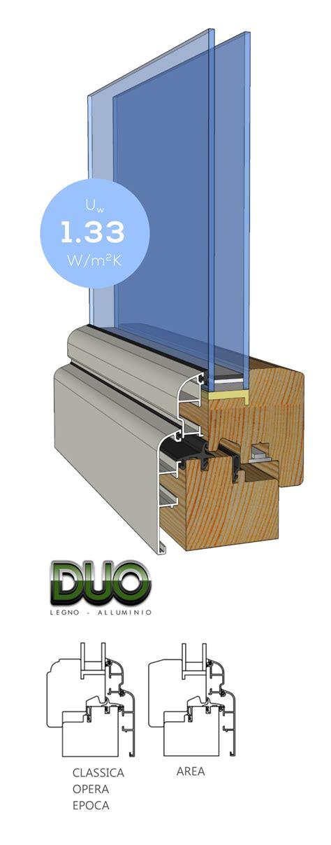 duo test costo disegno tecnico struttura serramento in legno alluminio