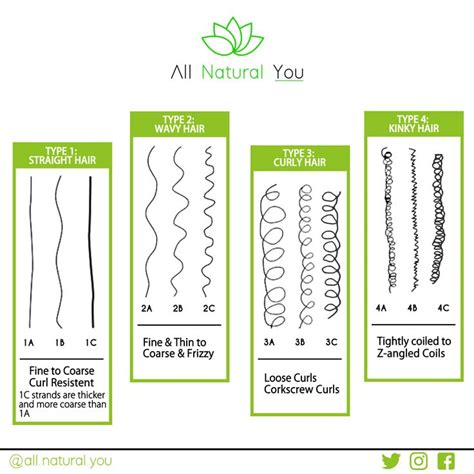 what type of hair can be used for crotchet braids what type of hair can be used for crotchet braids ever