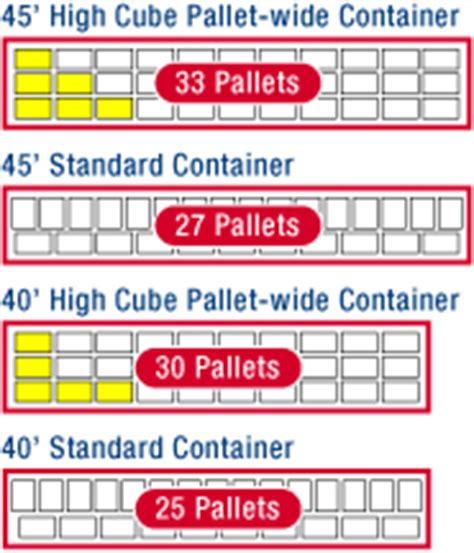 100 floors level 76 written walkthrough 20 container capacity in cbm sea freight shipping