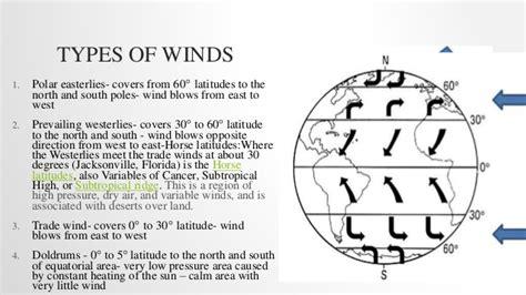 wind pattern types global wind patterns