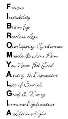 Chronic pain and invisable illness's