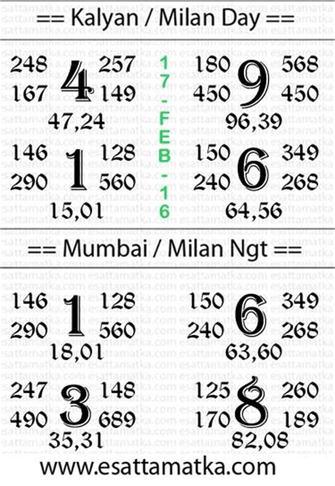 sataa mtka c m today satta matka number chart 17 feb 2016