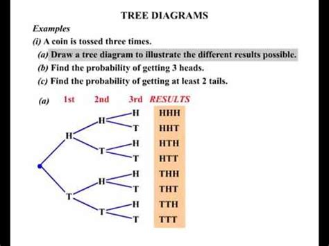 how to draw tree diagram probability how to draw a tree diagram