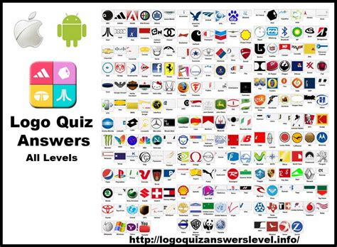 The Answer trend logos quiz worlds logo