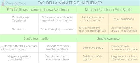 la fine delleternit morbo di alzheimer viva la vita onlus italia